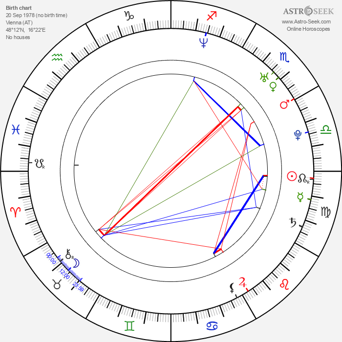Patrizio Buanne - Astrology Natal Birth Chart