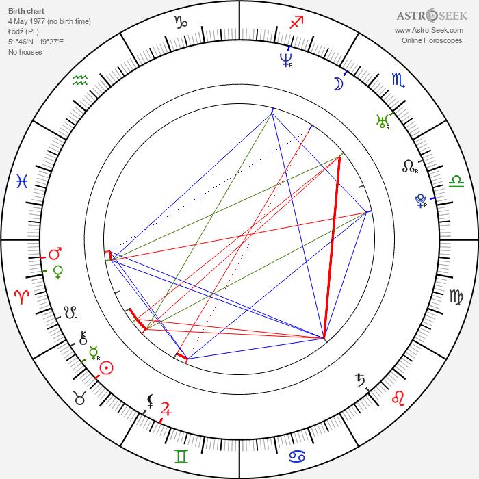 Patrycja Bukowska - Astrology Natal Birth Chart