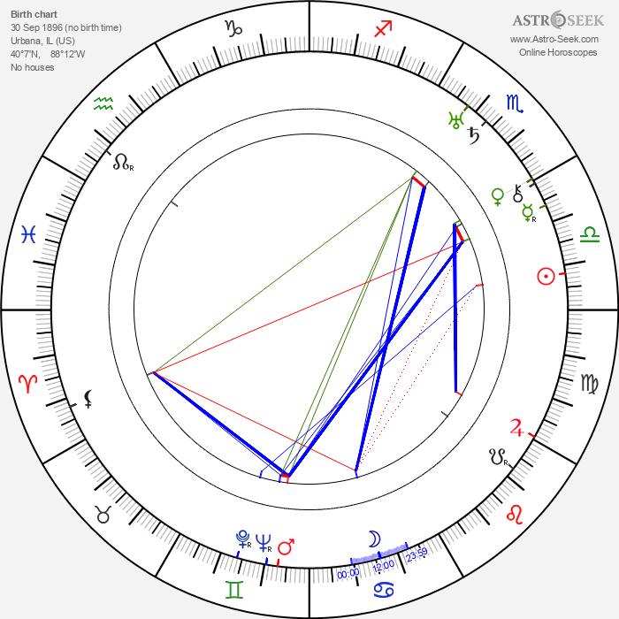 Patterson McNutt - Astrology Natal Birth Chart