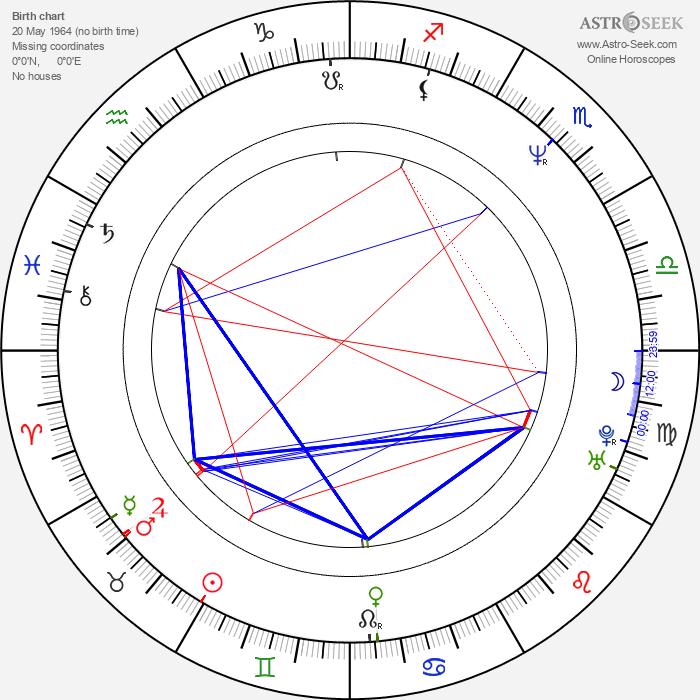 Patti Russo - Astrology Natal Birth Chart
