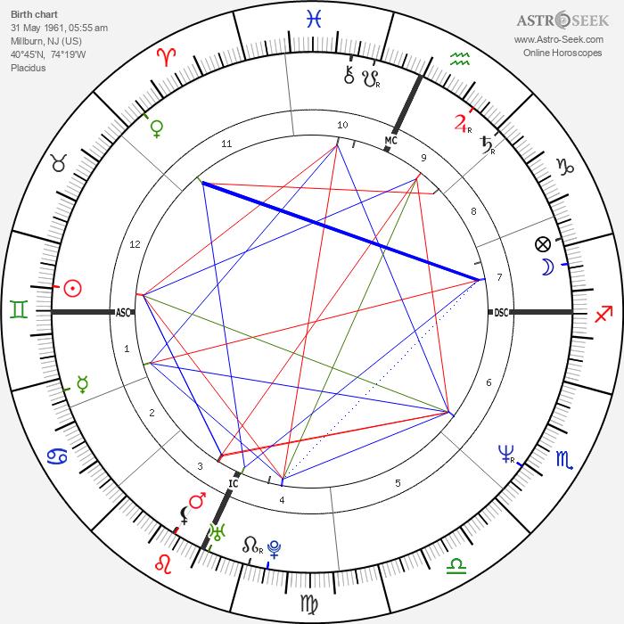 Patti Stanger - Astrology Natal Birth Chart