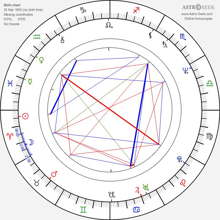 Patty Brard - Astrology Natal Birth Chart