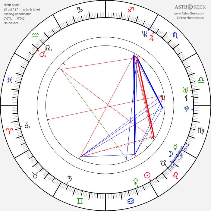 Patty Jenkins - Astrology Natal Birth Chart