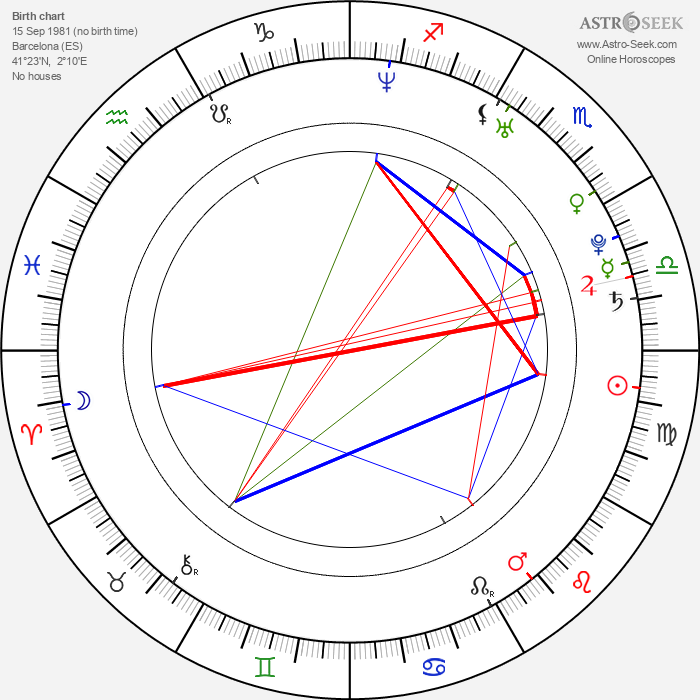 Pau Esteve Birba - Astrology Natal Birth Chart