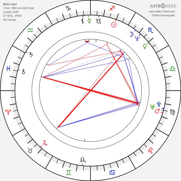 Paul A. Kaufman - Astrology Natal Birth Chart