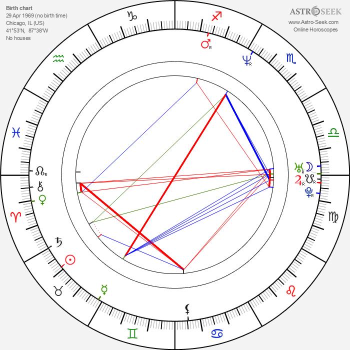 Paul Adelstein - Astrology Natal Birth Chart