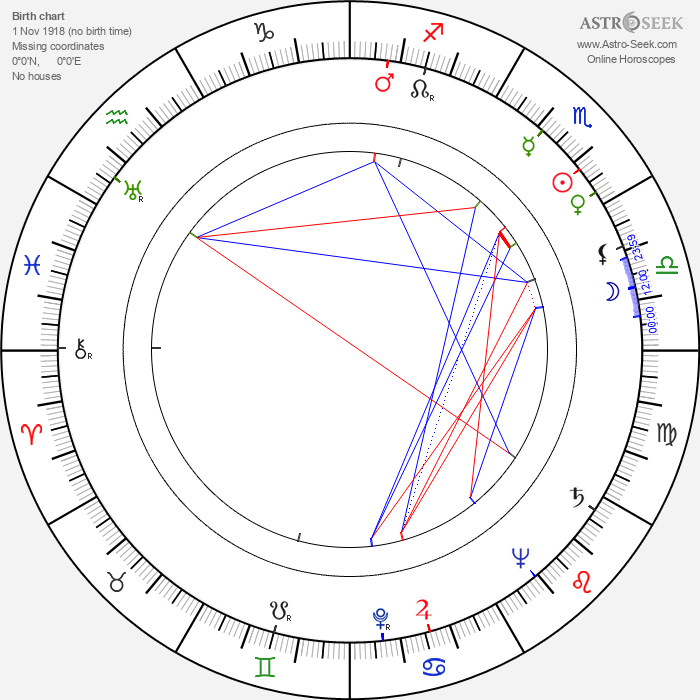 Paul Armstrong - Astrology Natal Birth Chart