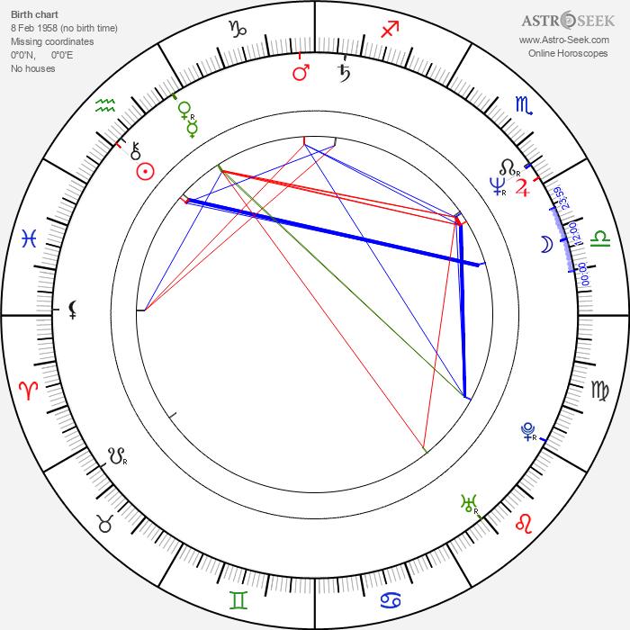 Paul Barker - Astrology Natal Birth Chart