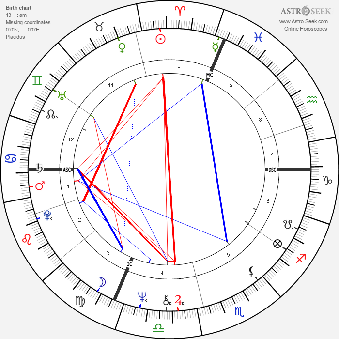 Paul Barril - Astrology Natal Birth Chart