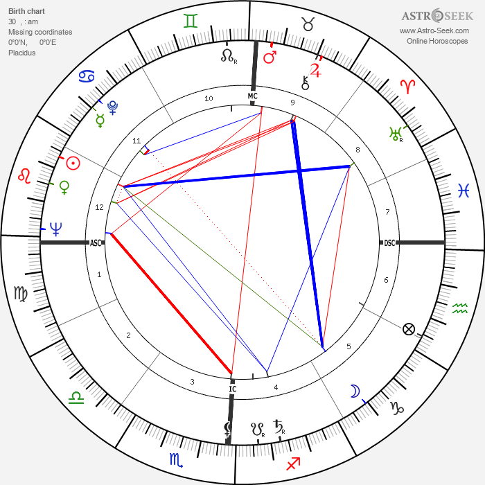Paul Bisciglia - Astrology Natal Birth Chart