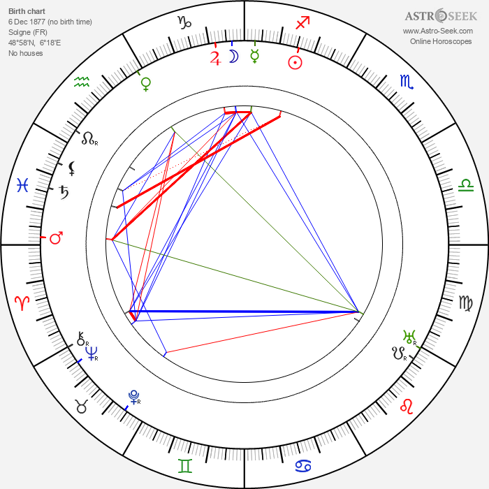 Paul Bonatz - Astrology Natal Birth Chart