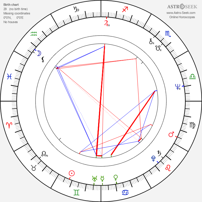 Paul Brück - Astrology Natal Birth Chart