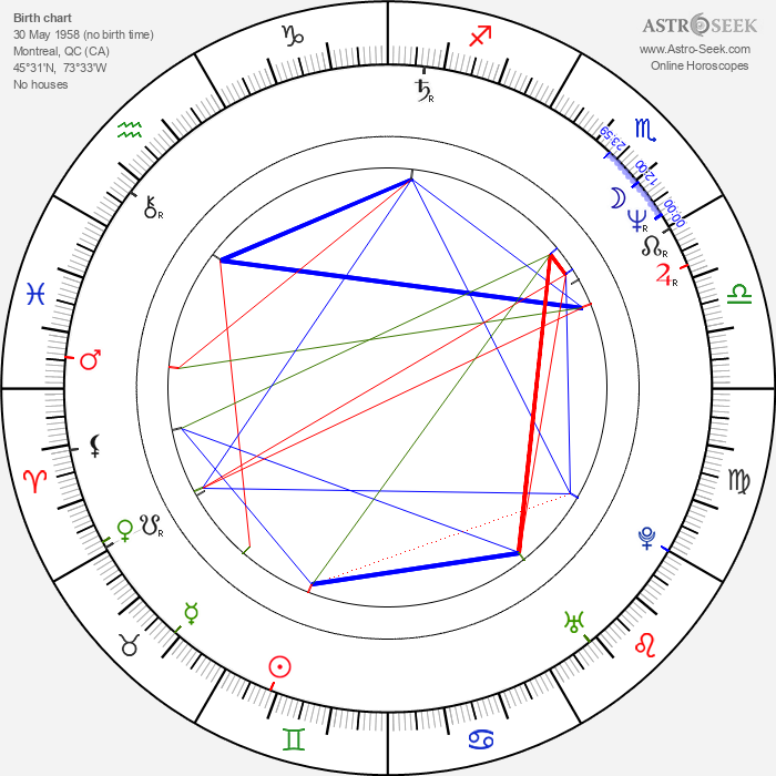 Paul Cameron - Astrology Natal Birth Chart