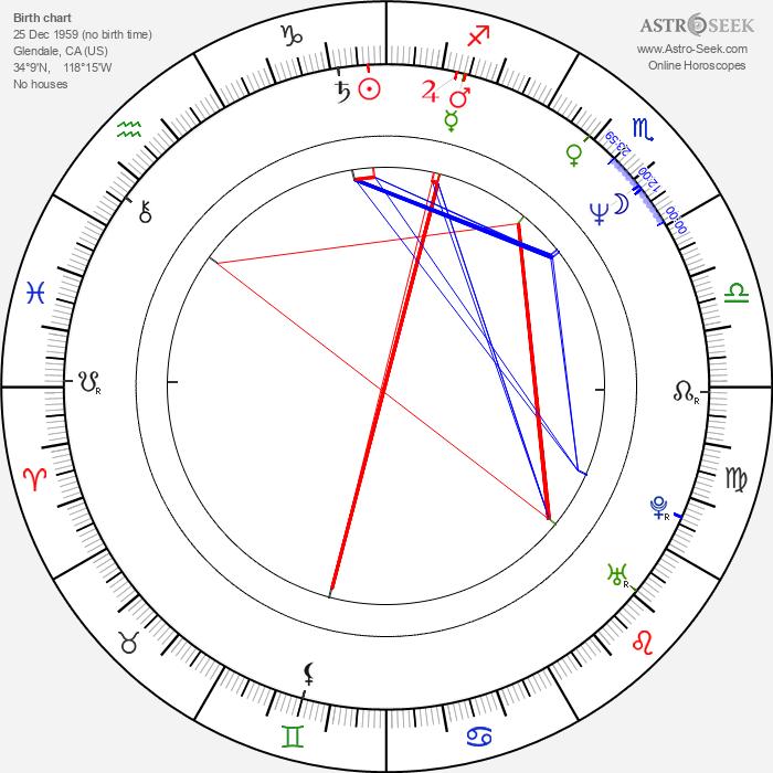 Paul Cantelon - Astrology Natal Birth Chart