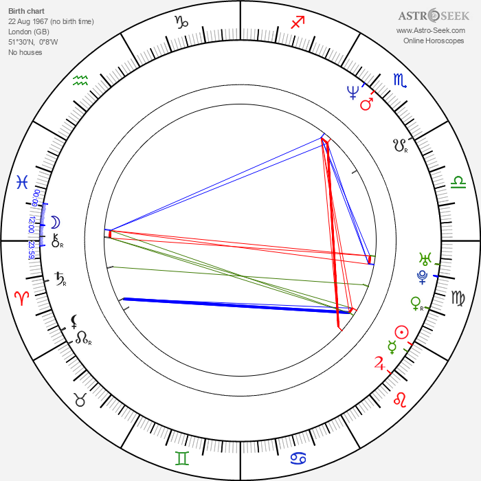 Paul Colman - Astrology Natal Birth Chart