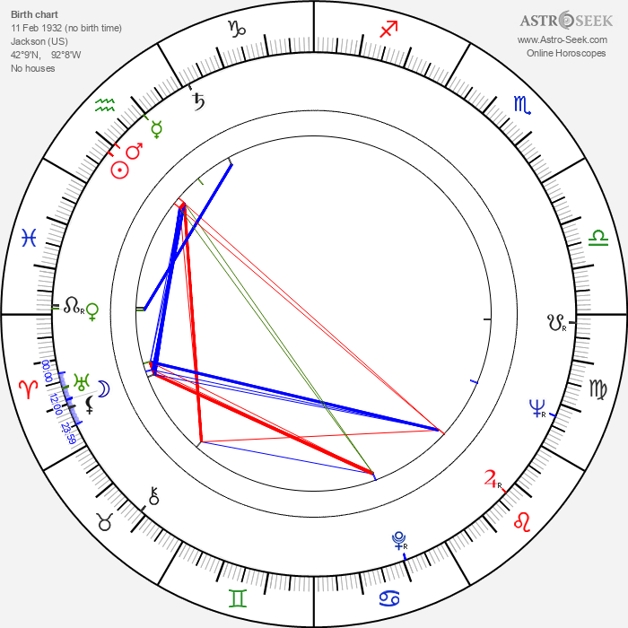 Paul Comi - Astrology Natal Birth Chart