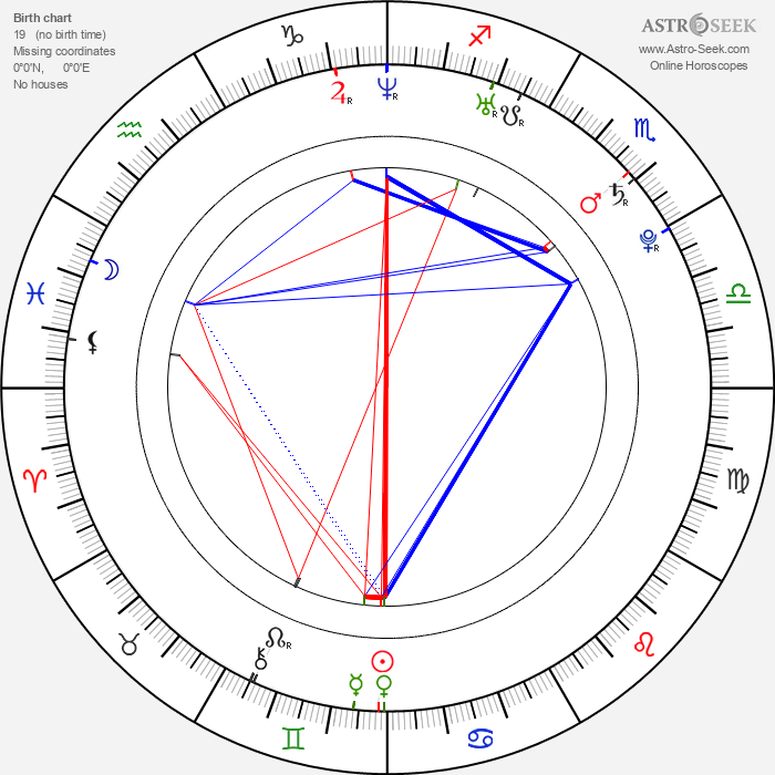 Paul Dano - Astrology Natal Birth Chart