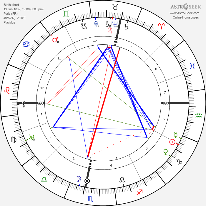 Paul Dassault - Astrology Natal Birth Chart