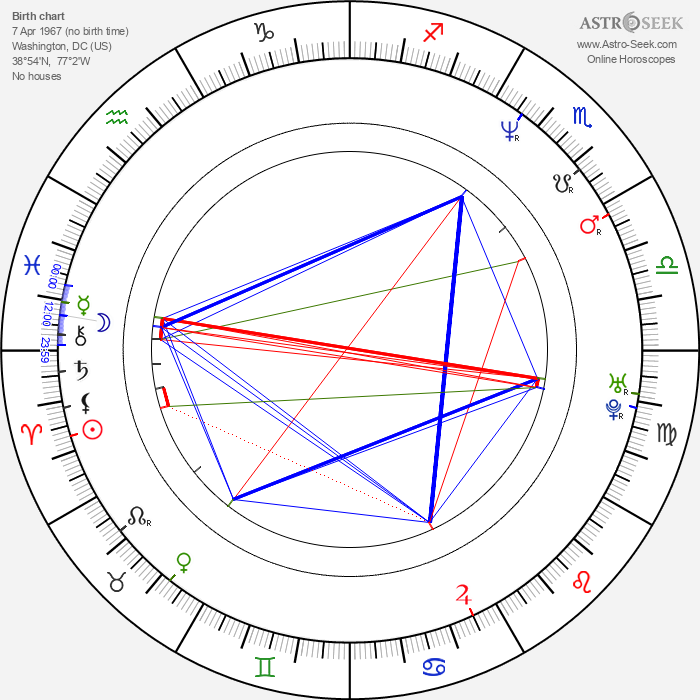 Paul Dion Monte - Astrology Natal Birth Chart