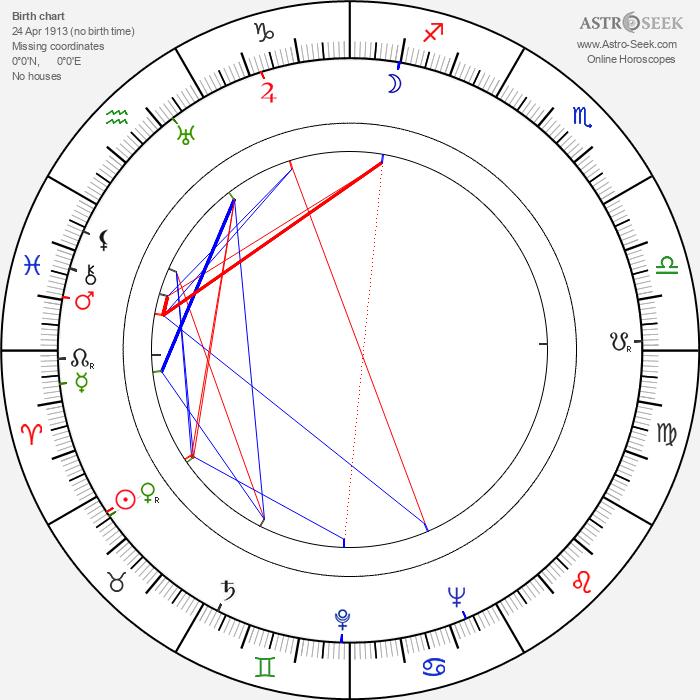 Paul Esser - Astrology Natal Birth Chart