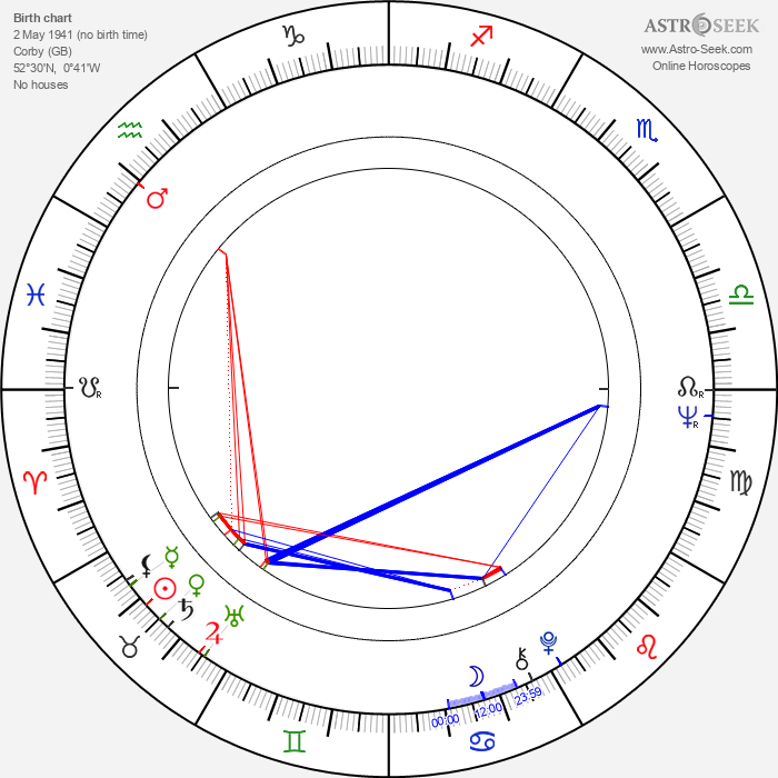 Paul Ferris - Astrology Natal Birth Chart