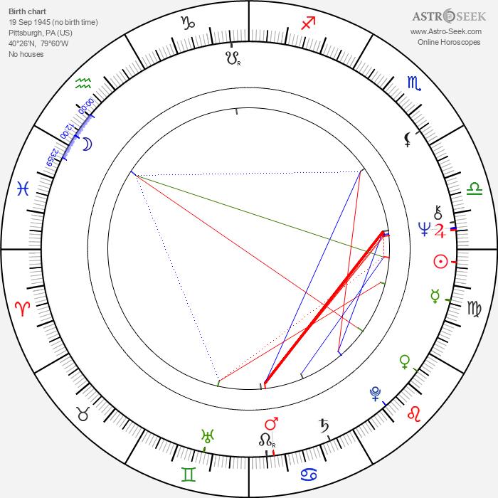 Paul Flaherty - Astrology Natal Birth Chart