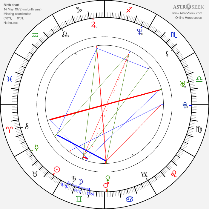 Paul Francis Sullivan - Astrology Natal Birth Chart
