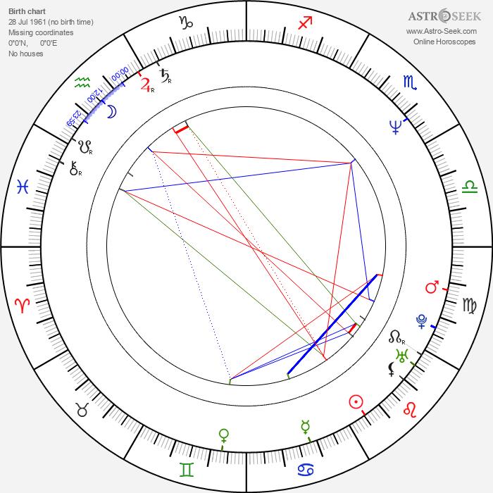 Paul Ganus - Astrology Natal Birth Chart