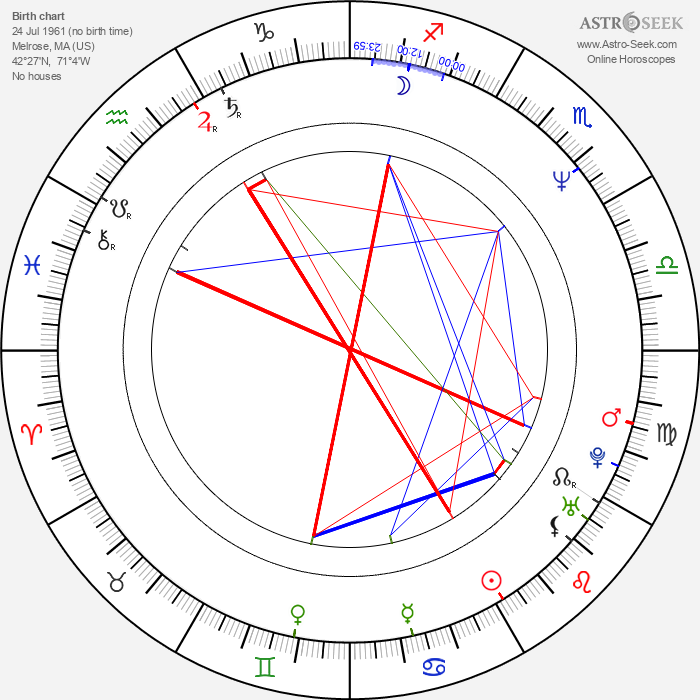 Paul Geary - Astrology Natal Birth Chart