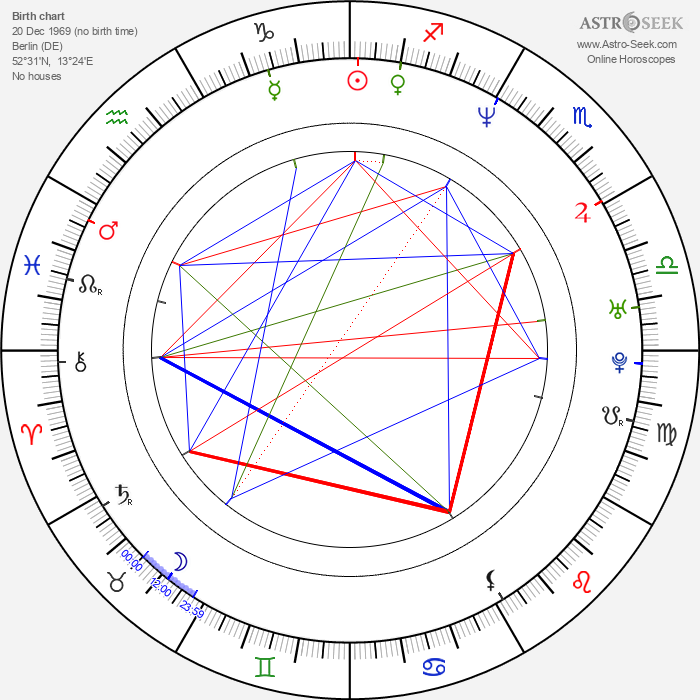 Paul Grasshoff - Astrology Natal Birth Chart