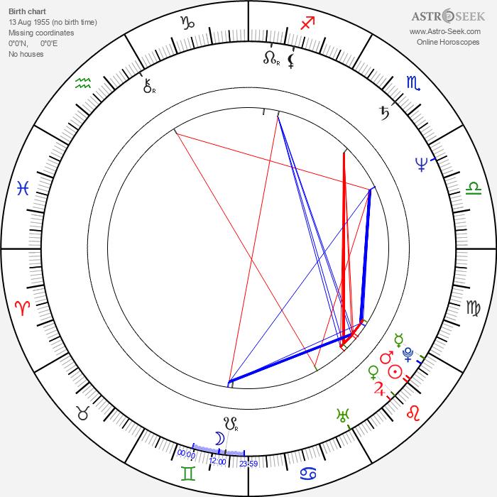 Paul Greengrass - Astrology Natal Birth Chart