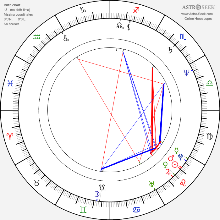 Paul Greengrass - Astrology Natal Birth Chart
