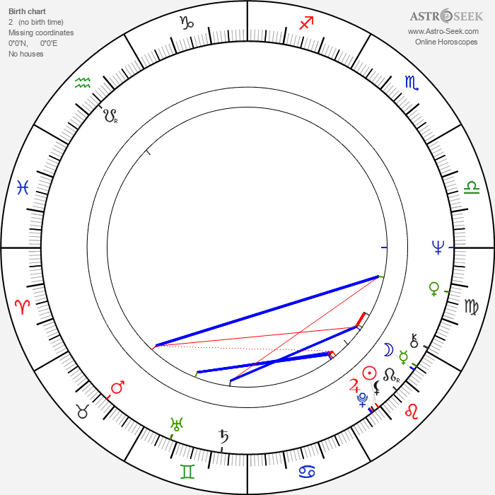 Paul Greenwood - Astrology Natal Birth Chart