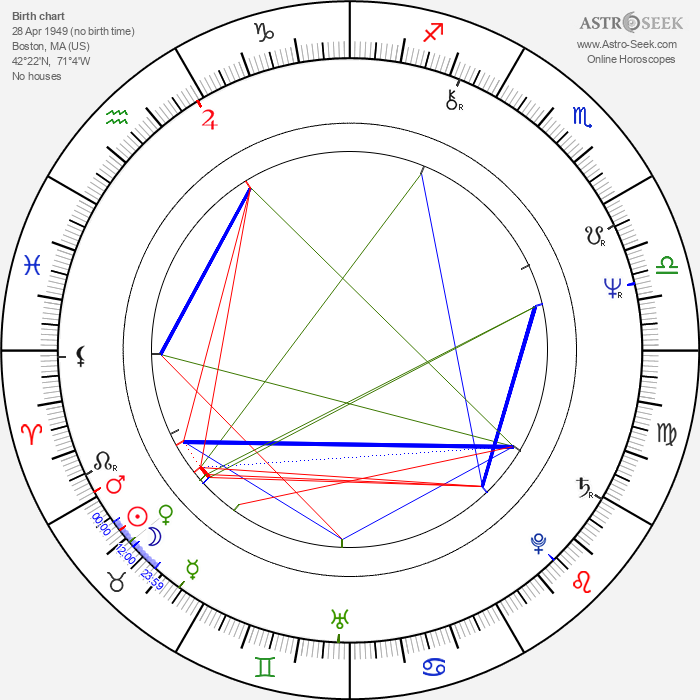 Paul Guilfoyle - Astrology Natal Birth Chart