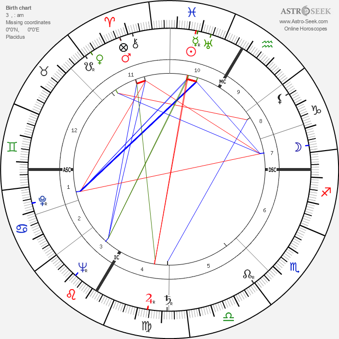 Paul Guimard - Astrology Natal Birth Chart