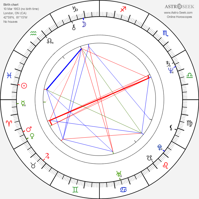Paul Haggis - Astrology Natal Birth Chart