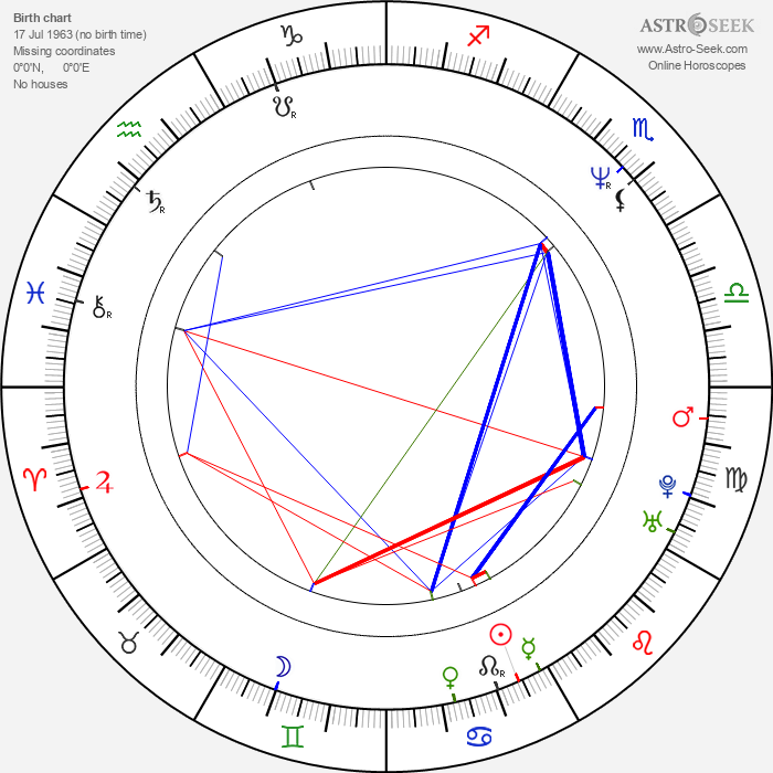 Paul Hipp - Astrology Natal Birth Chart