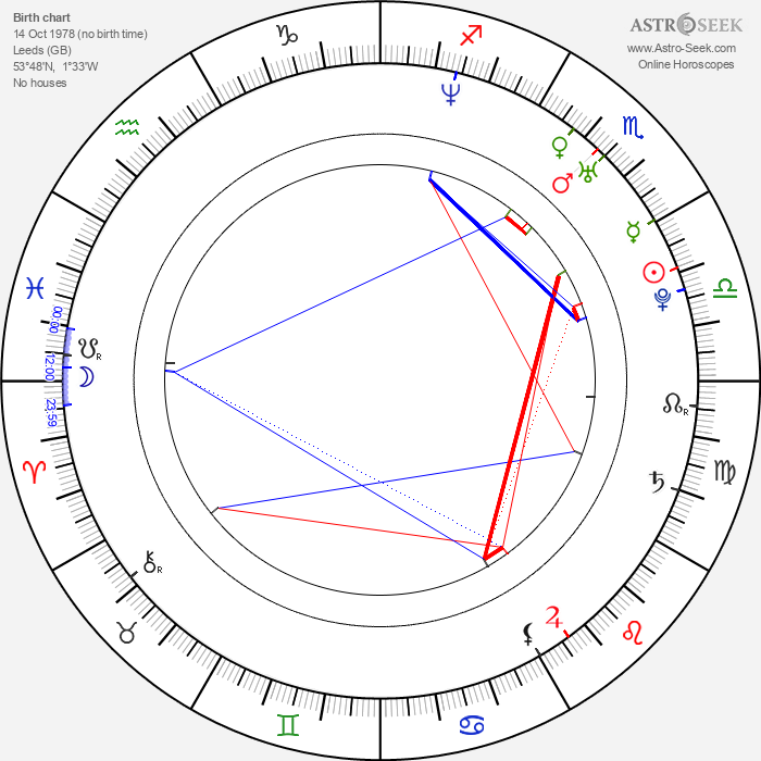 Paul Hunter - Astrology Natal Birth Chart