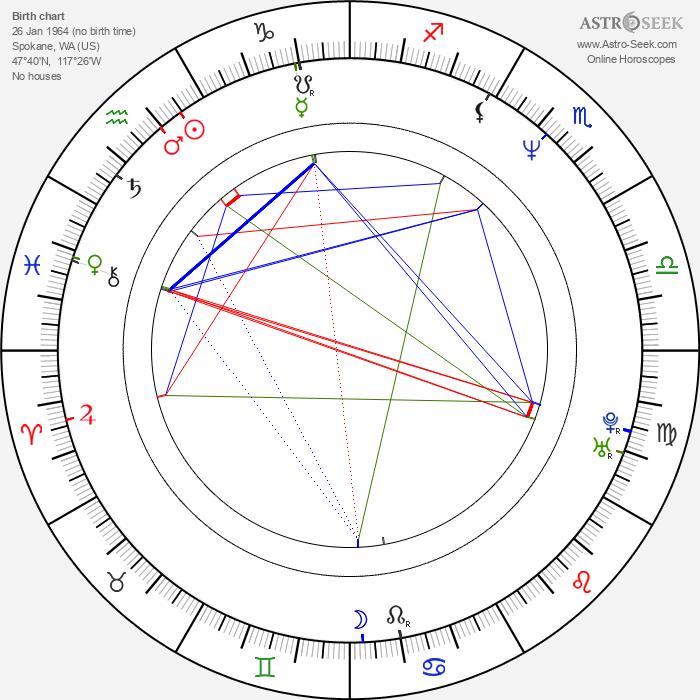 Paul Johansson - Astrology Natal Birth Chart