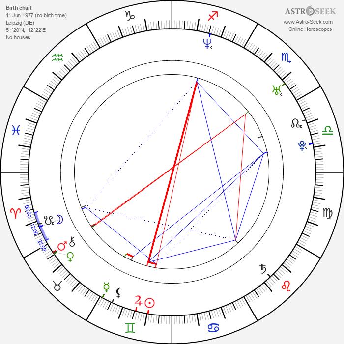 Paul Kalkbrenner - Astrology Natal Birth Chart