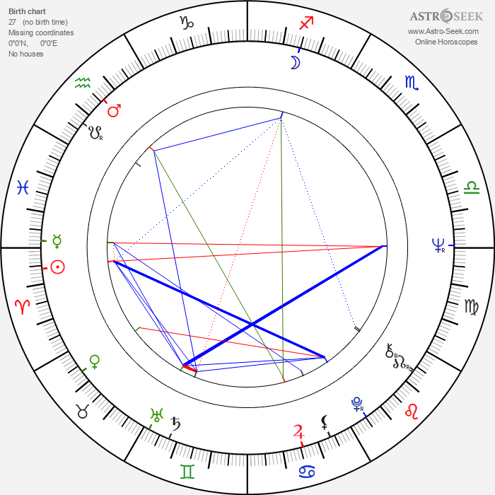 Paul Koulak - Astrology Natal Birth Chart