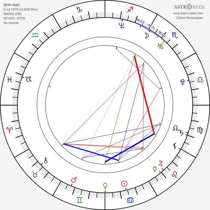 Paul Kozinski - Astrology Natal Birth Chart