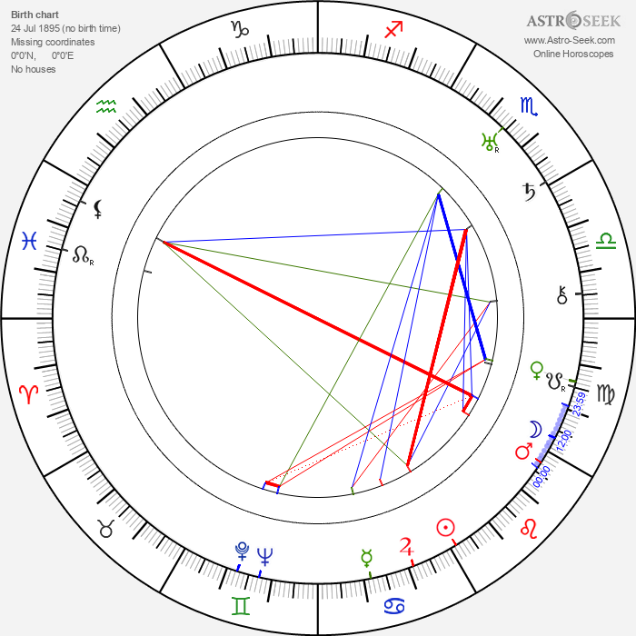 Paul Kruger - Astrology Natal Birth Chart