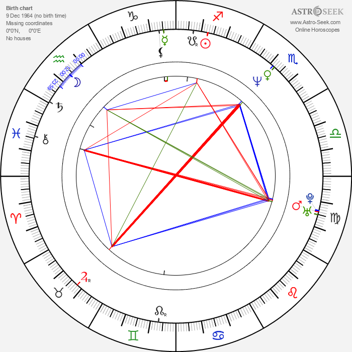Paul Landers - Astrology Natal Birth Chart