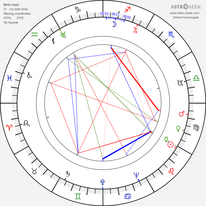 Paul Landres - Astrology Natal Birth Chart