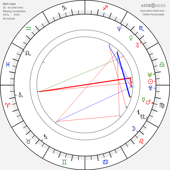 Paul Laus - Astrology Natal Birth Chart