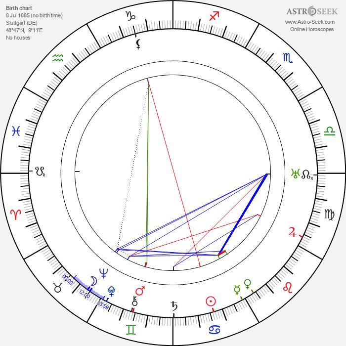 Paul Leni - Astrology Natal Birth Chart