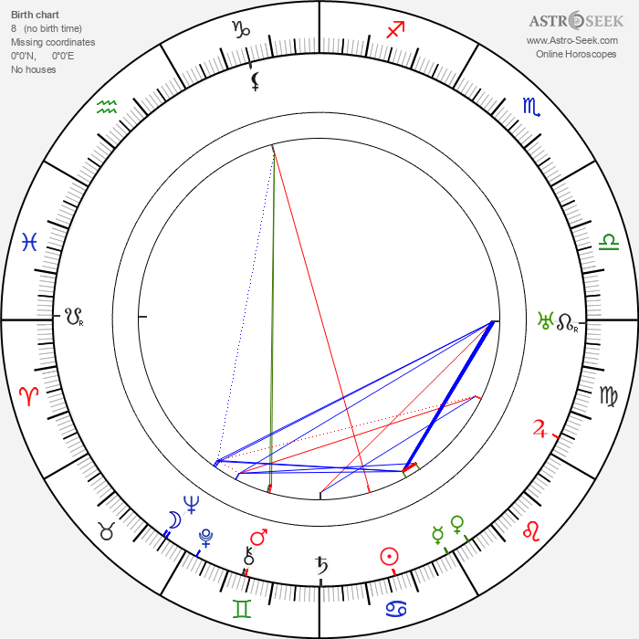 Paul Leni - Astrology Natal Birth Chart