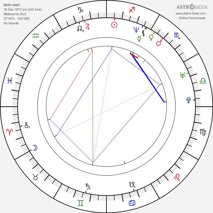 Paul Leyden - Astrology Natal Birth Chart