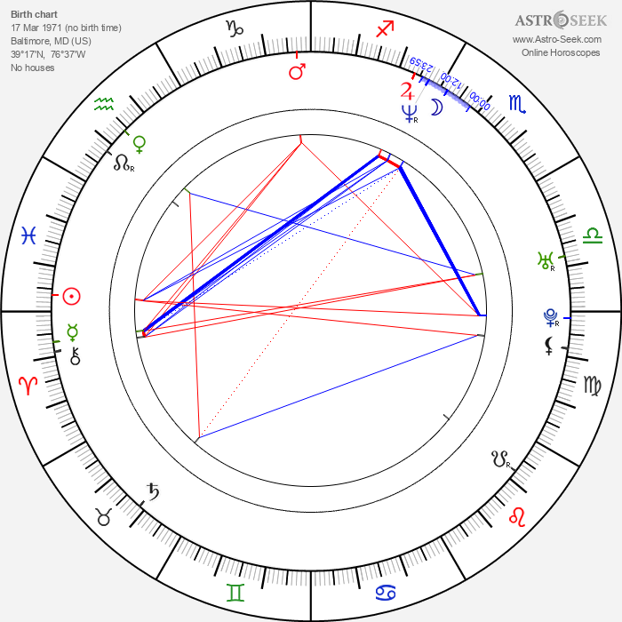 Paul Majors - Astrology Natal Birth Chart